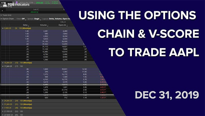 Trading AAPL stock using the options chain and free V-Score