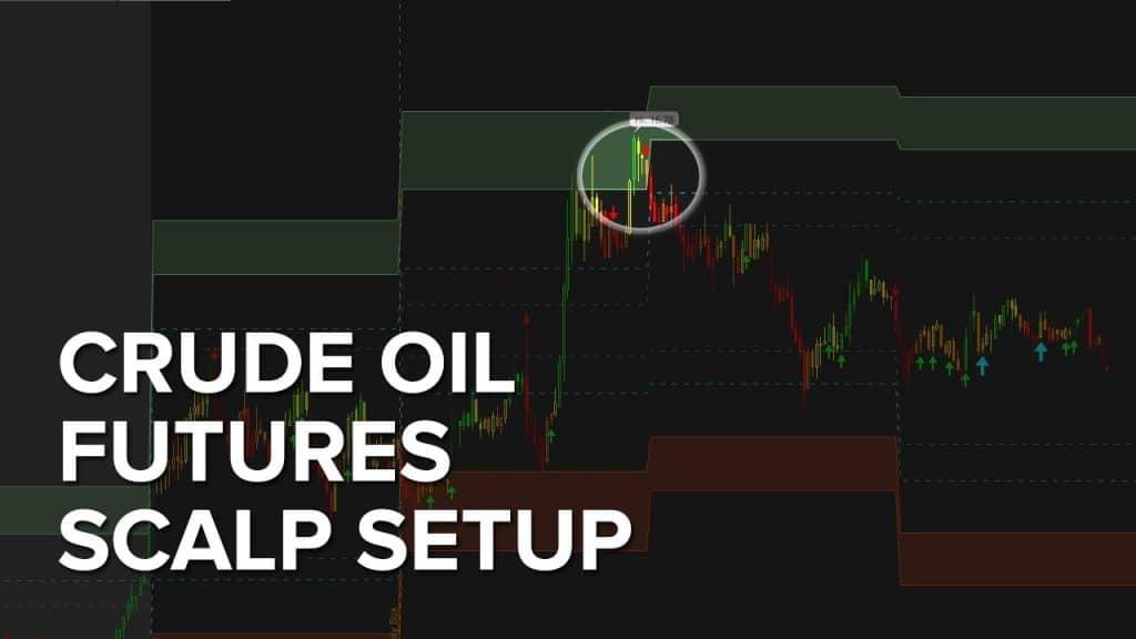 Crude Oil Futures Scalp Setup