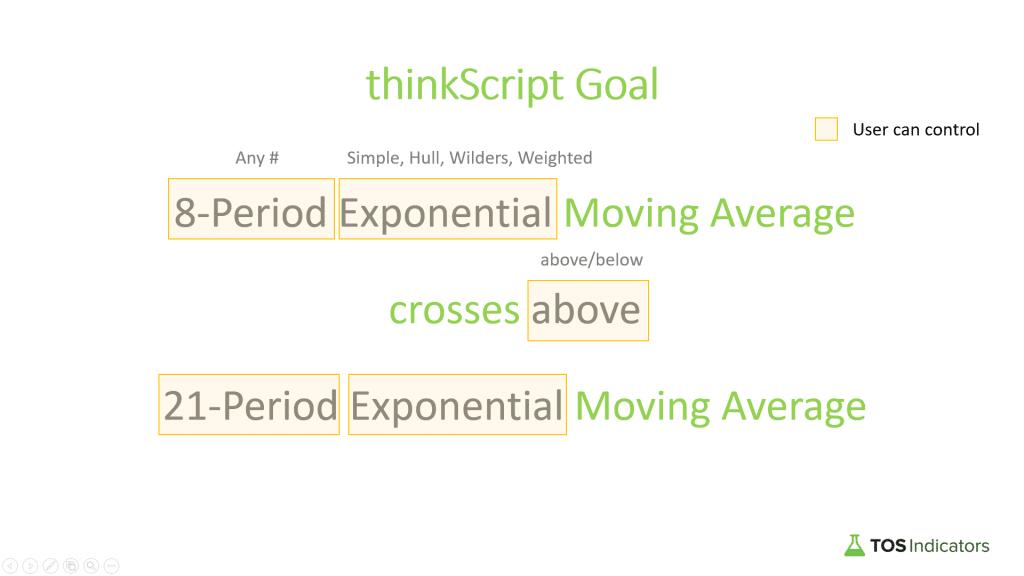 thinkScript Goal for Moving Average Crossover Backtester