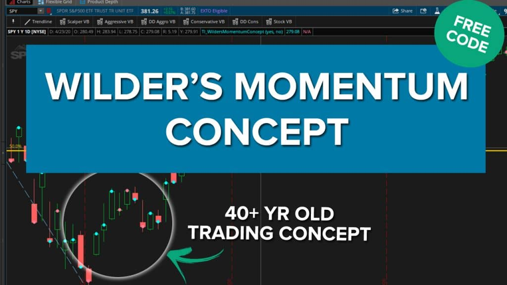 Wilder's Momentum Concept