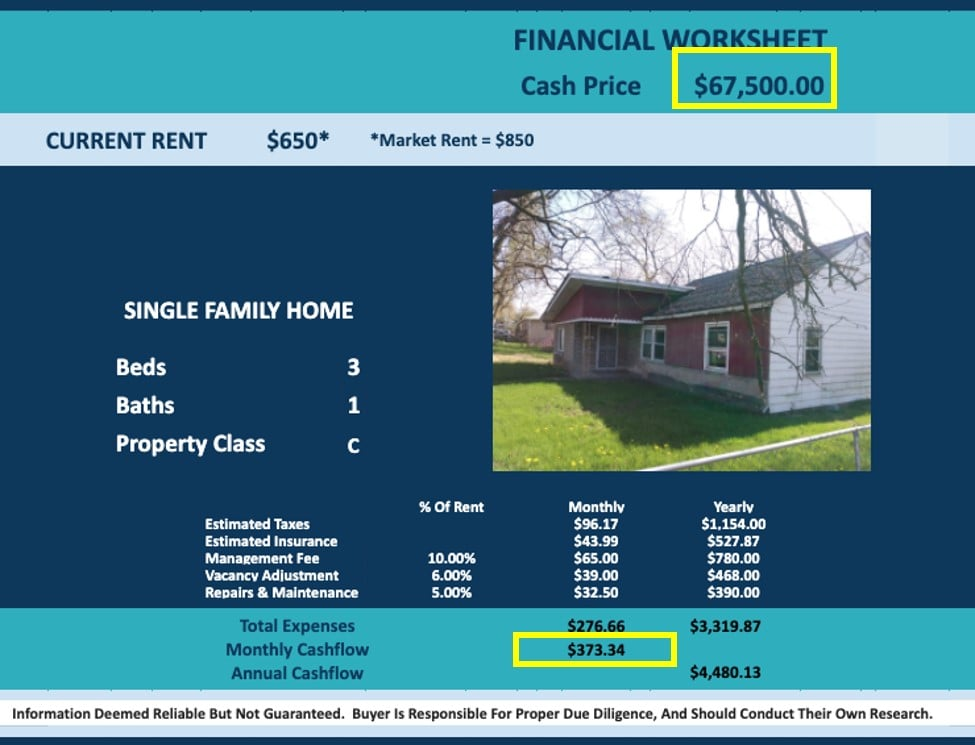 Indiana House with Cash Flow