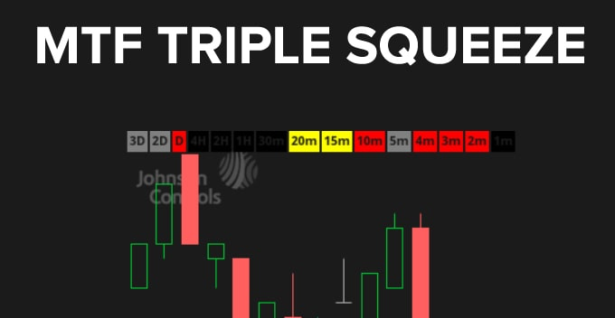 MTF Triple Squeeze