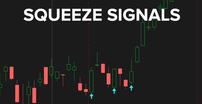 Squeeze Signals