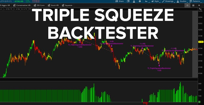 Triple Squeeze Backtester