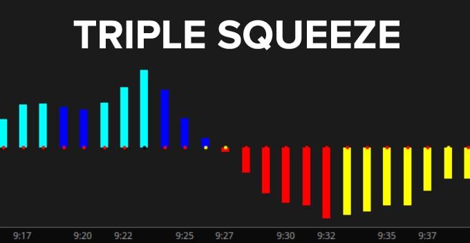 Triple Squeeze