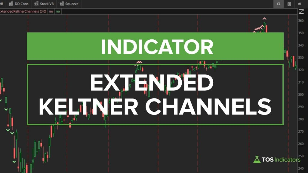 Extended Keltner Channels
