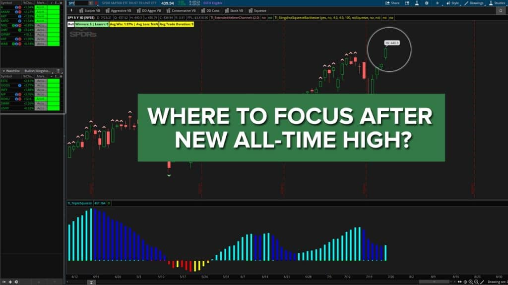 Where to Focus After New All Time Highs