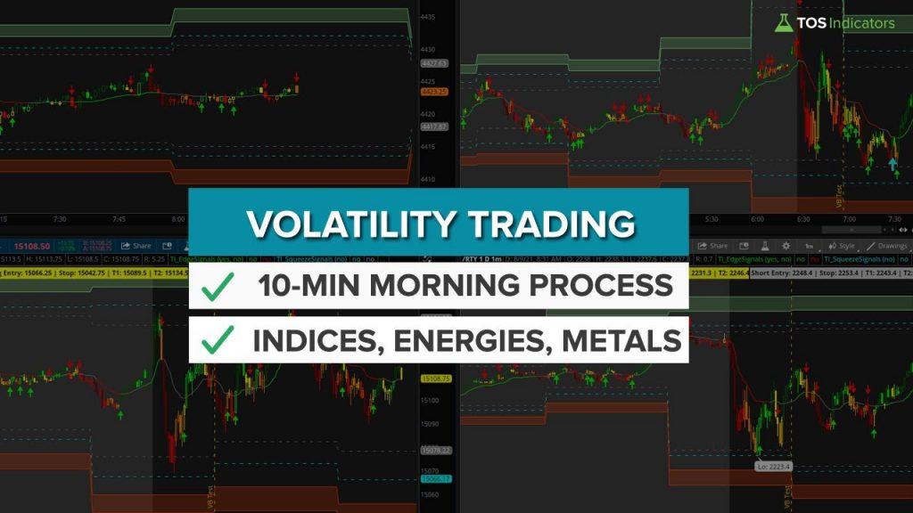 10 Minute Morning Volatility Process