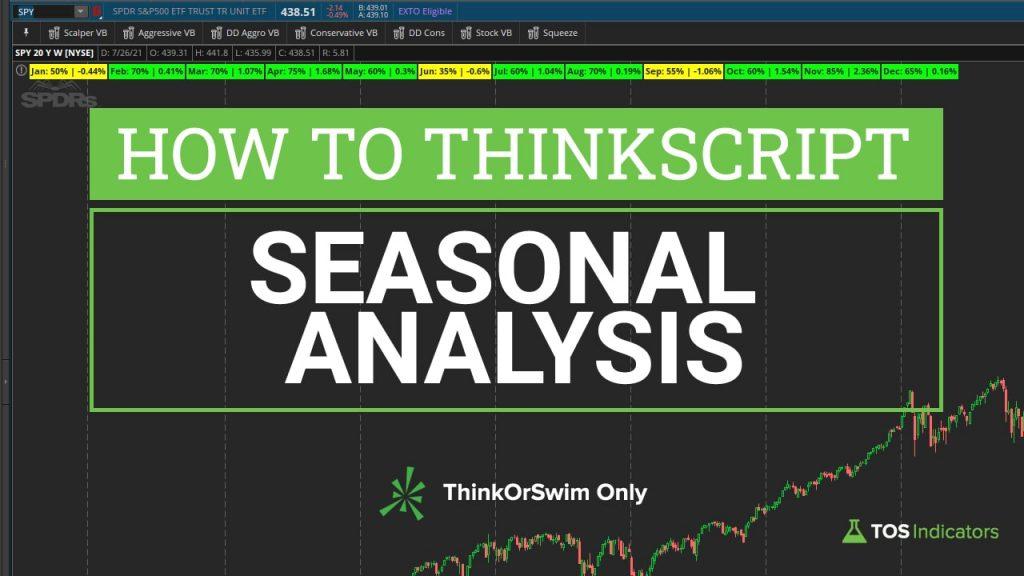 Seasonal Analysis Indicator