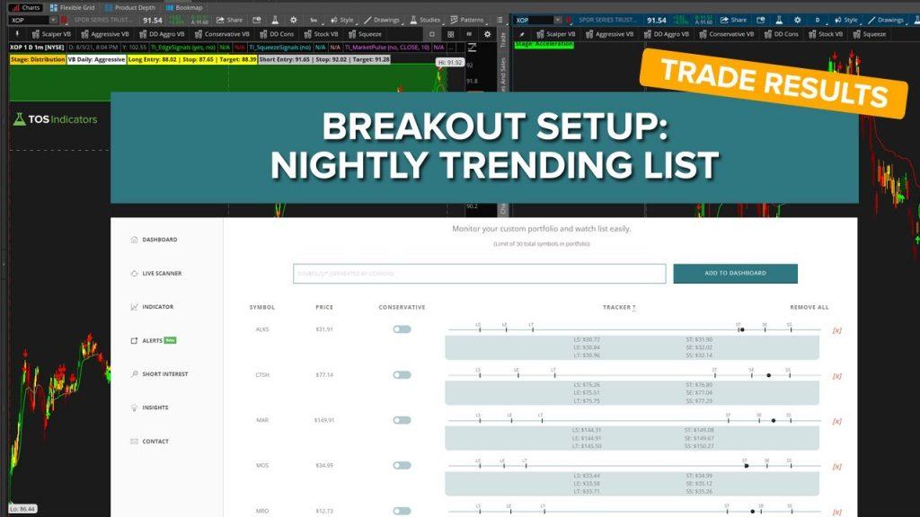 Nightly Trending List Results - September 24, 2021